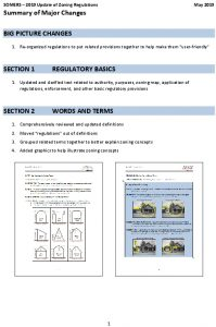 Icon of Zoning Regs Summary Of Major Changes 050219