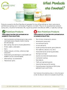 Icon of Paint Care Guidlines