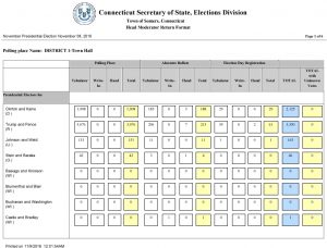 Icon of HeadModeratorsReturnPreview-11082016 - November  Presidential Election Pdf-01
